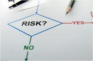 Kockázatelemzés