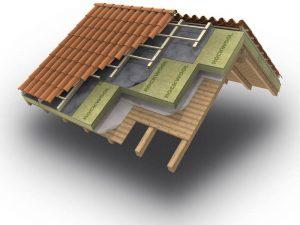 Hőszigetelés tetőtérben